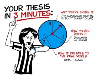 International Online 3 Minute Thesis