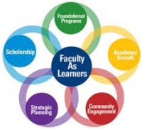 Teaching and Learning at Athabasca