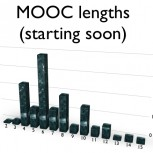 MOOC lengths (future)