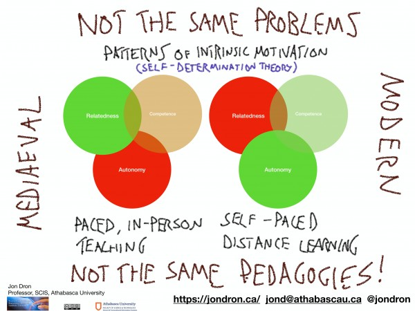 in-person vs self-paced online learning